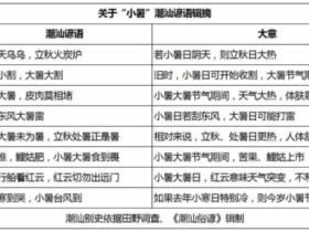 潮汕笑话 潮汕民间经典谚语